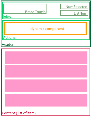 Manage component UI-state on relative complex component that