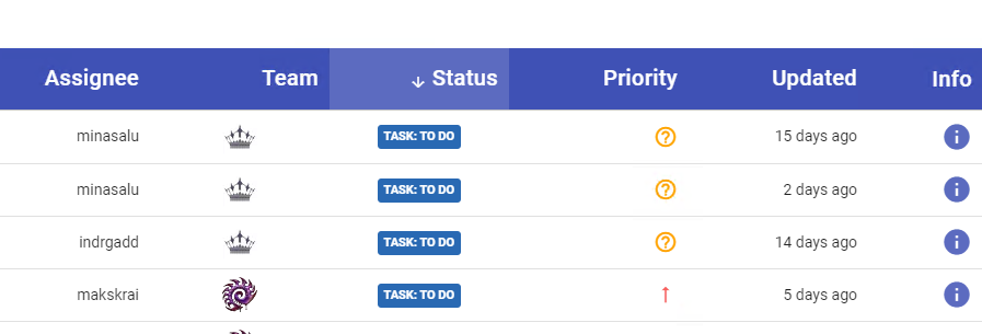 Vuetify Table Filter